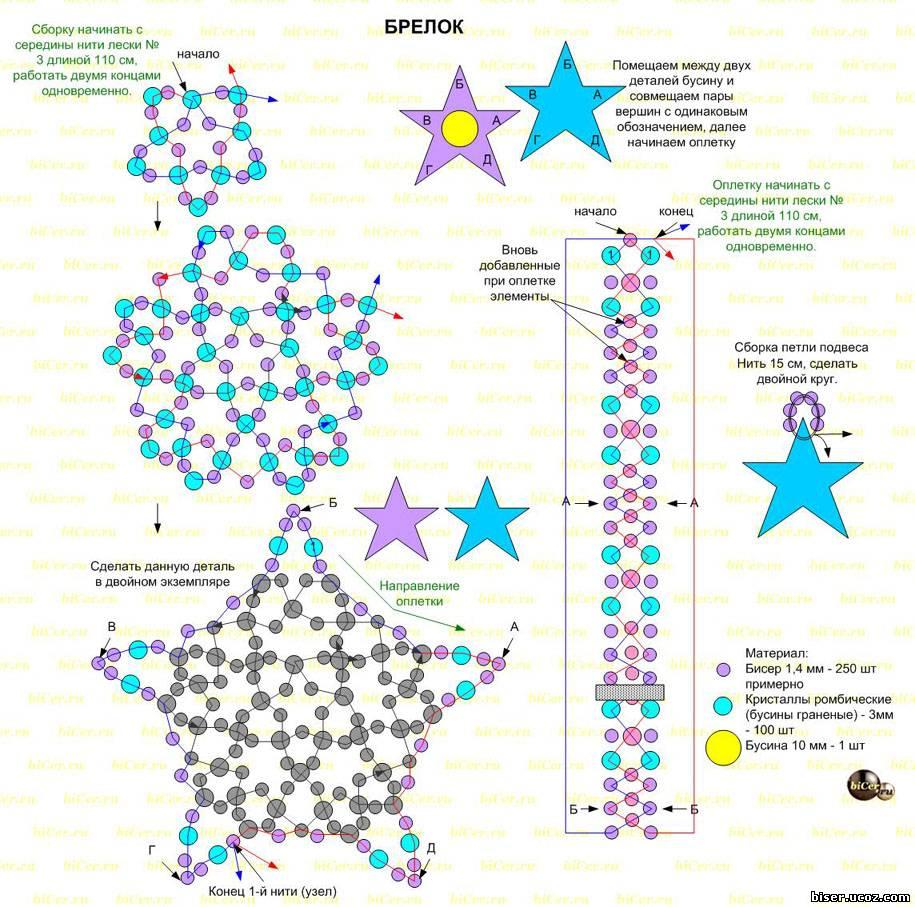 Плетение из бисера схемы - Бисероплетение.  Мастер-класс по созданию морской звезды из бисера. otvet-tyt. анимация...